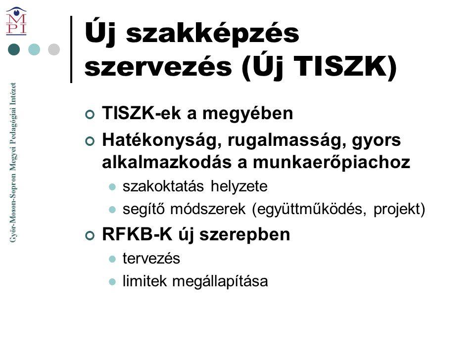 Győr-Moson-Sopron Megyei Pedagógiai Intézet Új szakképzés szervezés (Új TISZK) TISZK-ek a megyében Hatékonyság, rugalmasság, gyors alkalmazkodás a mun