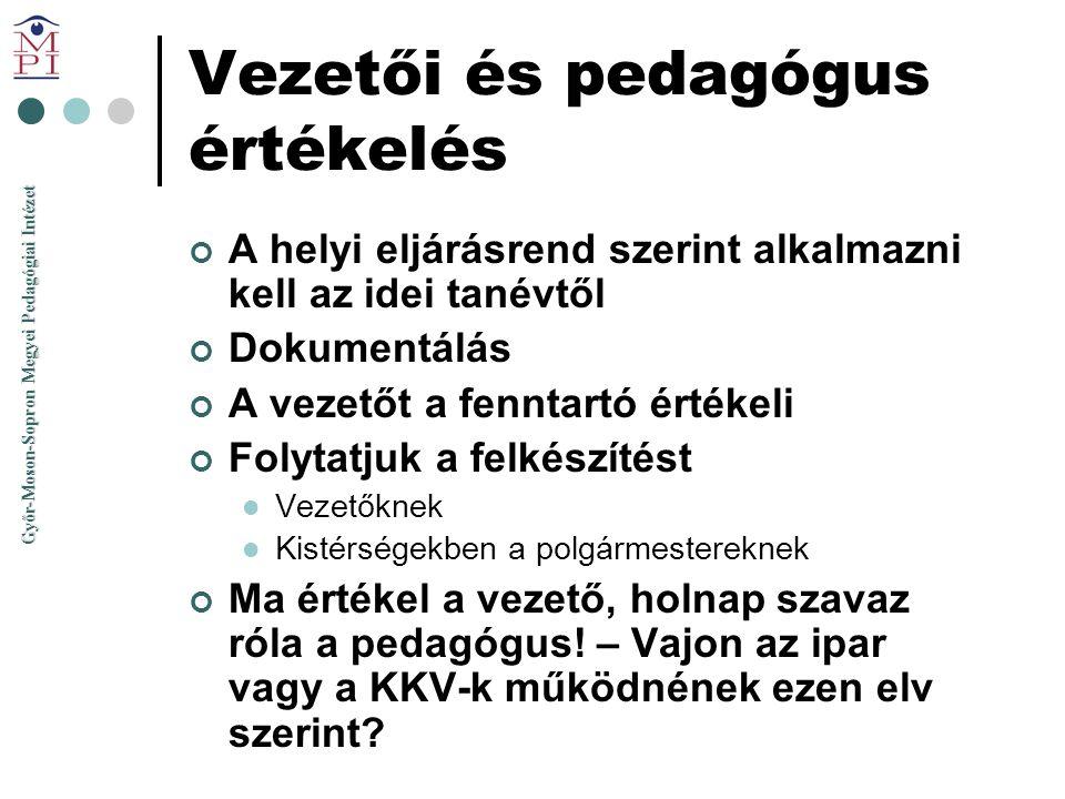 Győr-Moson-Sopron Megyei Pedagógiai Intézet Vezetői és pedagógus értékelés A helyi eljárásrend szerint alkalmazni kell az idei tanévtől Dokumentálás A
