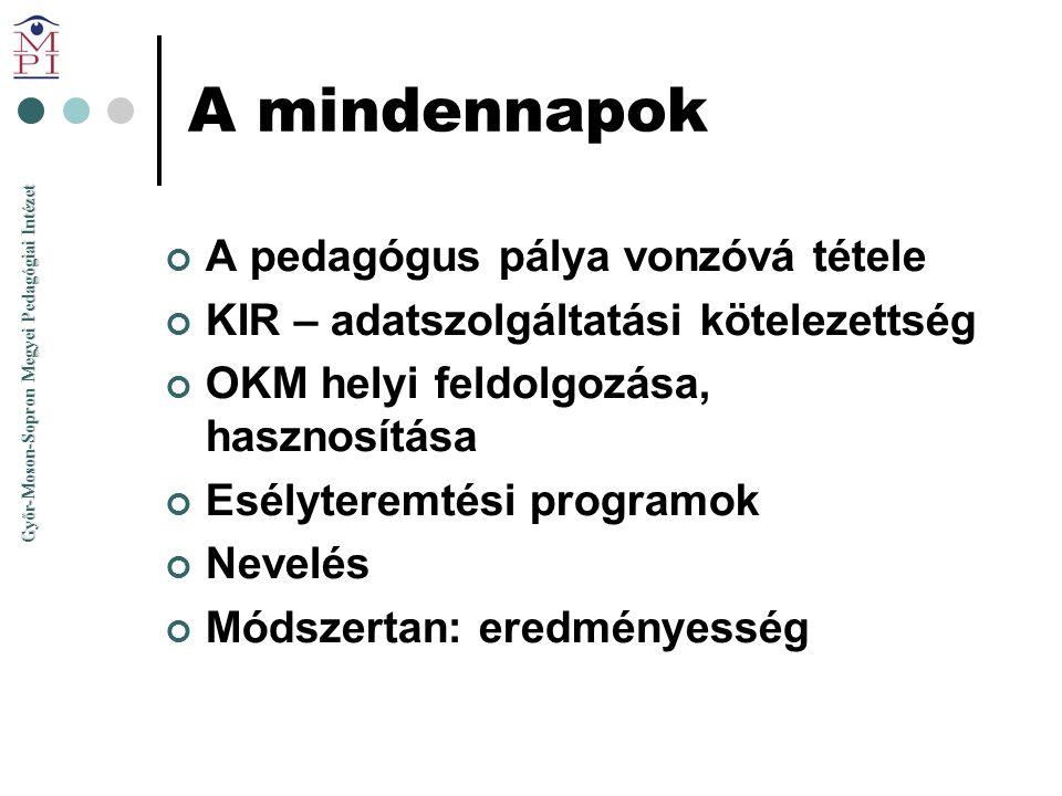 Győr-Moson-Sopron Megyei Pedagógiai Intézet A mindennapok A pedagógus pálya vonzóvá tétele KIR – adatszolgáltatási kötelezettség OKM helyi feldolgozás