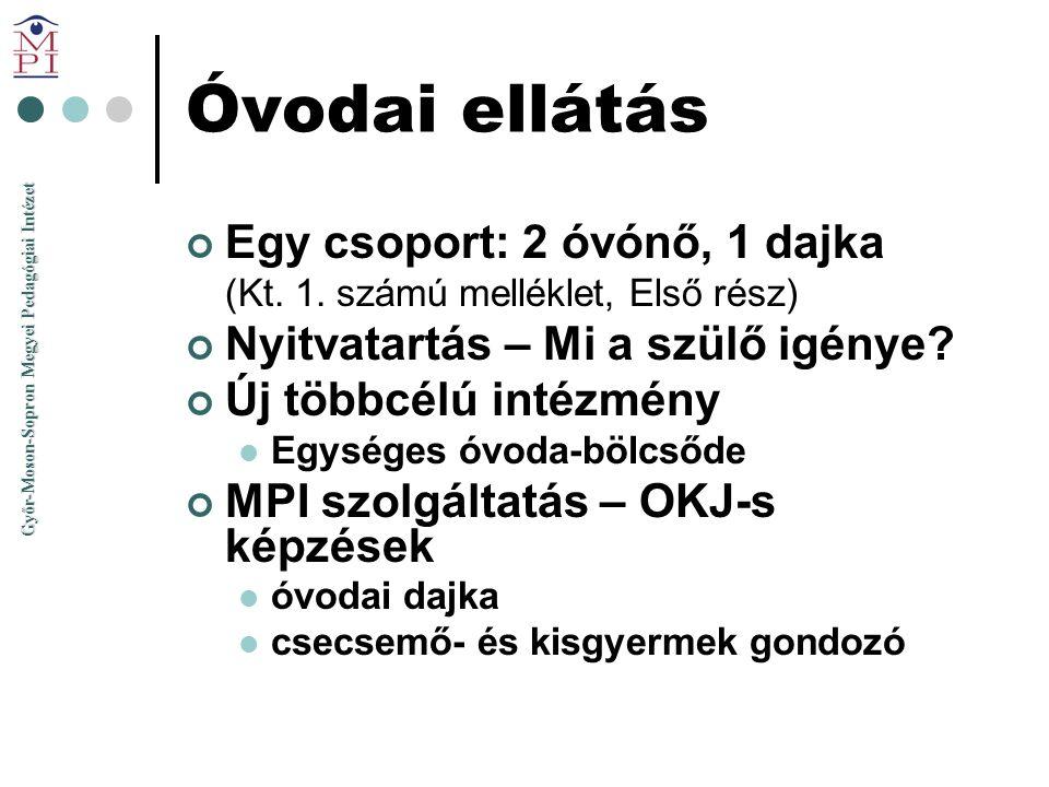 Győr-Moson-Sopron Megyei Pedagógiai Intézet Óvodai ellátás Egy csoport: 2 óvónő, 1 dajka (Kt. 1. számú melléklet, Első rész) Nyitvatartás – Mi a szülő