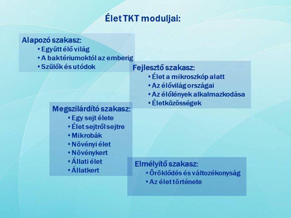 Élet TKT moduljai: Alapozó szakasz: •Együtt élő világ •A baktériumoktól az emberig •Szülők és utódok Fejlesztő szakasz: •Élet a mikroszkóp alatt •Az é