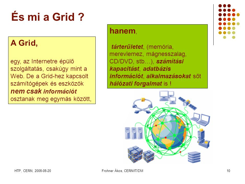 HTP, CERN, 2008-08-20Frohner Ákos, CERN/IT/DM10 És mi a Grid ? A Grid, egy, az Internetre épülő szolgáltatás, csakúgy mint a Web. De a Grid-hez kapcso