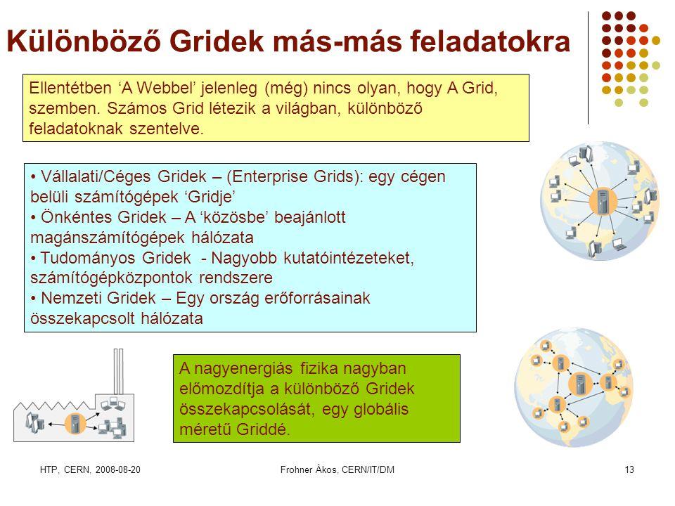 HTP, CERN, 2008-08-20Frohner Ákos, CERN/IT/DM13 Különböző Gridek más-más feladatokra Ellentétben 'A Webbel' jelenleg (még) nincs olyan, hogy A Grid, s