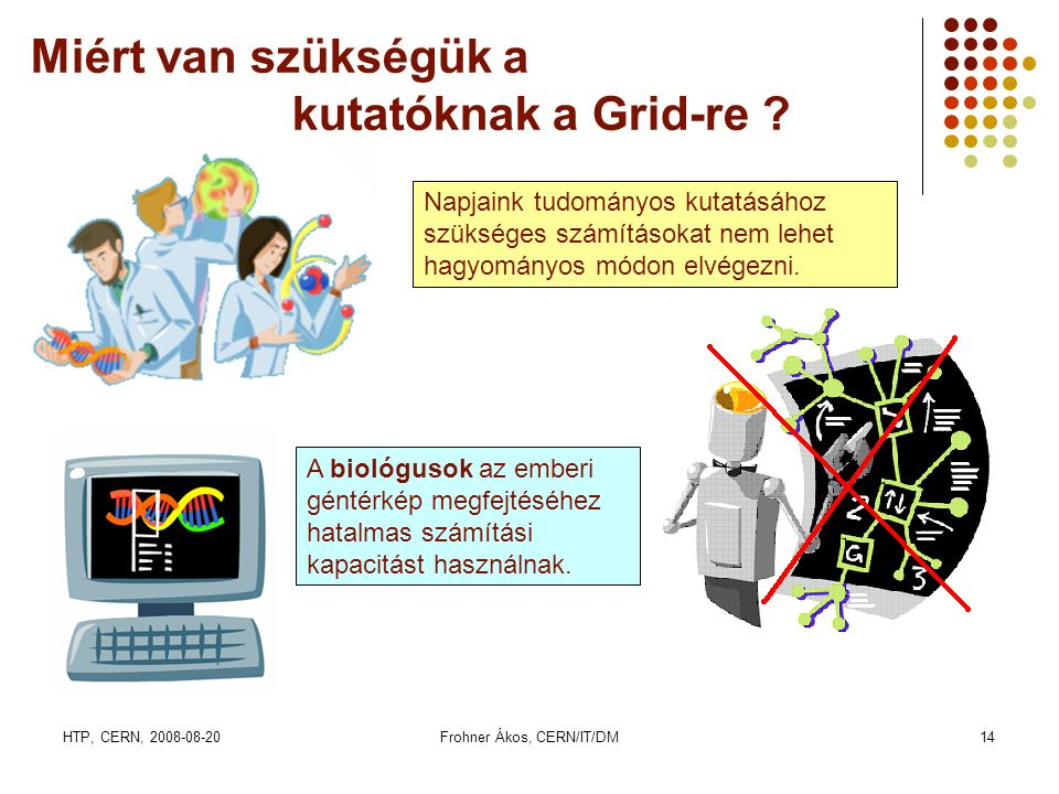 HTP, CERN, 2008-08-20Frohner Ákos, CERN/IT/DM14 Miért van szükségük a kutatóknak a Grid-re ? Napjaink tudományos kutatásához szükséges számításokat ne