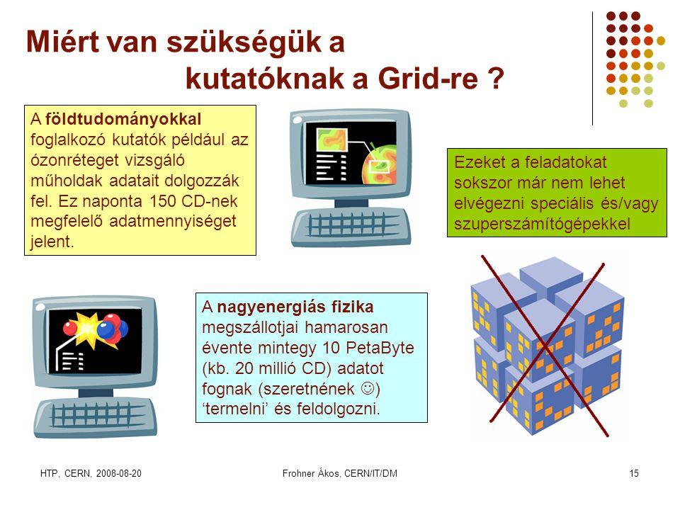 HTP, CERN, 2008-08-20Frohner Ákos, CERN/IT/DM15 Miért van szükségük a kutatóknak a Grid-re ? A földtudományokkal foglalkozó kutatók például az ózonrét