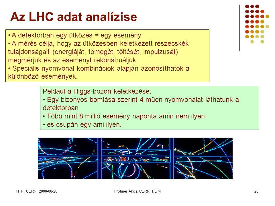 HTP, CERN, 2008-08-20Frohner Ákos, CERN/IT/DM20 Az LHC adat analízise • A detektorban egy ütközés = egy esemény • A mérés célja, hogy az ütközésben ke