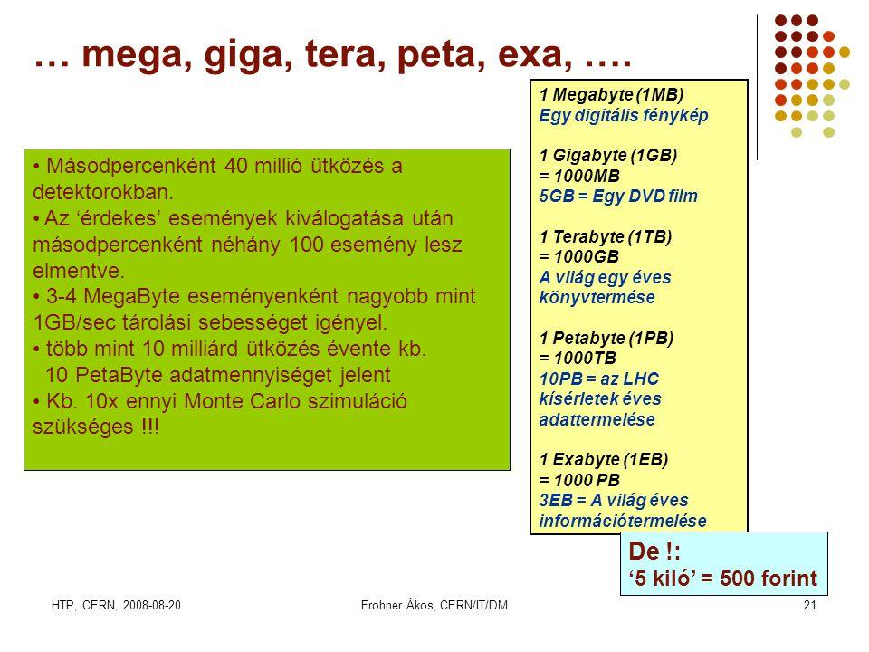 HTP, CERN, 2008-08-20Frohner Ákos, CERN/IT/DM21 … mega, giga, tera, peta, exa, …. 1 Megabyte (1MB) Egy digitális fénykép 1 Gigabyte (1GB) = 1000MB 5G