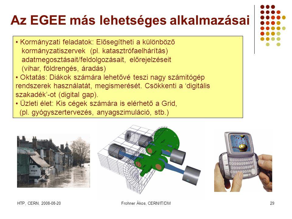 HTP, CERN, 2008-08-20Frohner Ákos, CERN/IT/DM29 Az EGEE más lehetséges alkalmazásai • Kormányzati feladatok: Elősegítheti a különböző kormányzatiszerv