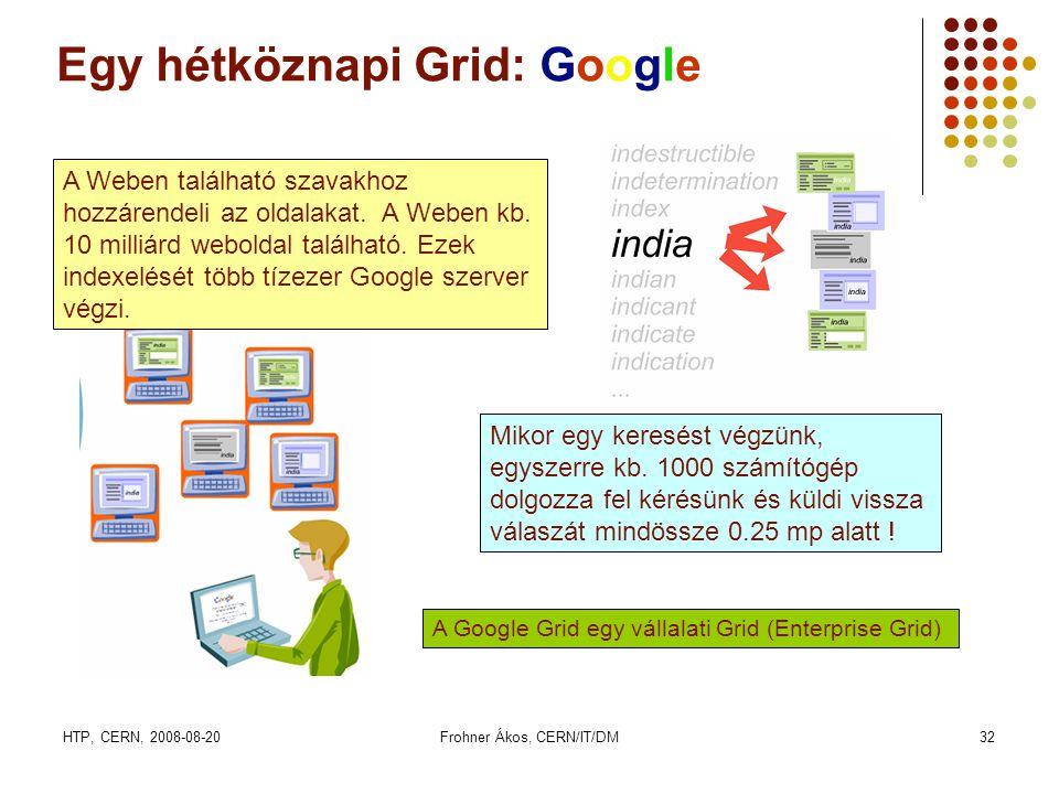 HTP, CERN, 2008-08-20Frohner Ákos, CERN/IT/DM32 Egy hétköznapi Grid: Google A Weben található szavakhoz hozzárendeli az oldalakat. A Weben kb. 10 mill