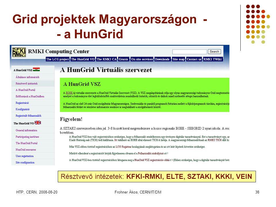 HTP, CERN, 2008-08-20Frohner Ákos, CERN/IT/DM38 Grid projektek Magyarországon - - a HunGrid Résztvevő intézetek: KFKI-RMKI, ELTE, SZTAKI, KKKI, VEIN