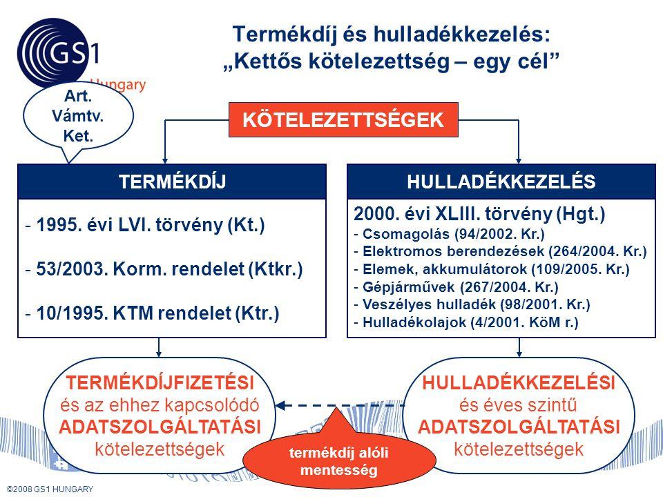"""© 2008 GS1 US ©2008 GS1 HUNGARY Termékdíj és hulladékkezelés: """"Kettős kötelezettség – egy cél 2000."""
