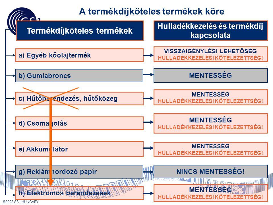 © 2008 GS1 US ©2008 GS1 HUNGARY A termékdíjköteles termékek köre Termékdíjköteles termékek b) Gumiabroncs c) Hűtőberendezés, hűtőközeg d) Csomagolás e) Akkumulátor g) Reklámhordozó papír a) Egyéb kőolajtermék Hulladékkezelés és termékdíj kapcsolata VISSZAIGÉNYLÉSI LEHETŐSÉG HULLADÉKKEZELÉSI KÖTELEZETTSÉG.