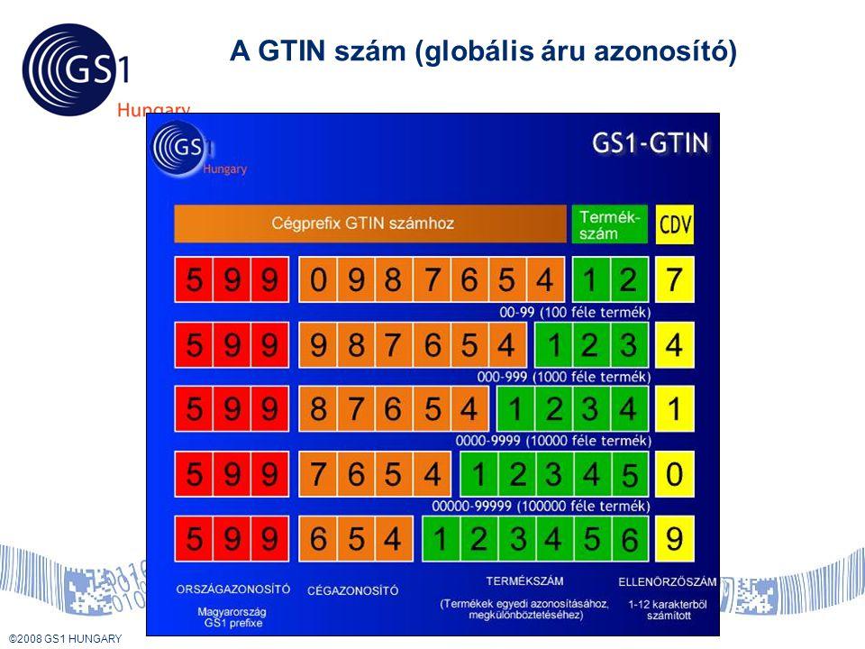 © 2008 GS1 US ©2008 GS1 HUNGARY A GTIN szám (globális áru azonosító)