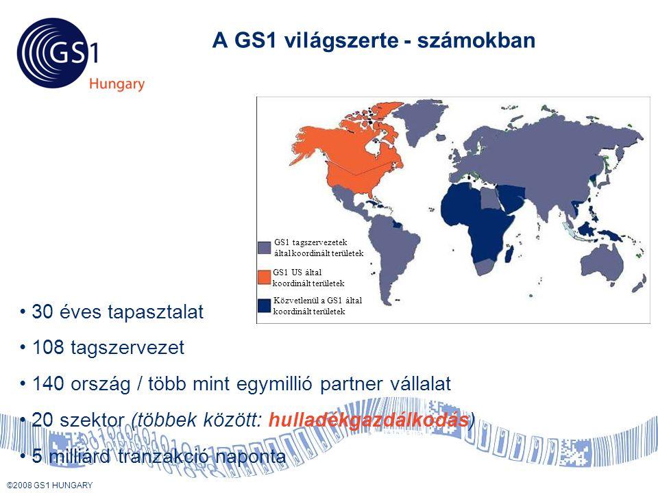 © 2008 GS1 US ©2008 GS1 HUNGARY A GS1 világszerte - számokban GS1 tagszervezetek által koordinált területek GS1 US által koordinált területek Közvetlenül a GS1 által koordinált területek • 30 éves tapasztalat • 108 tagszervezet • 140 ország / több mint egymillió partner vállalat • 20 szektor (többek között: hulladékgazdálkodás) • 5 milliárd tranzakció naponta