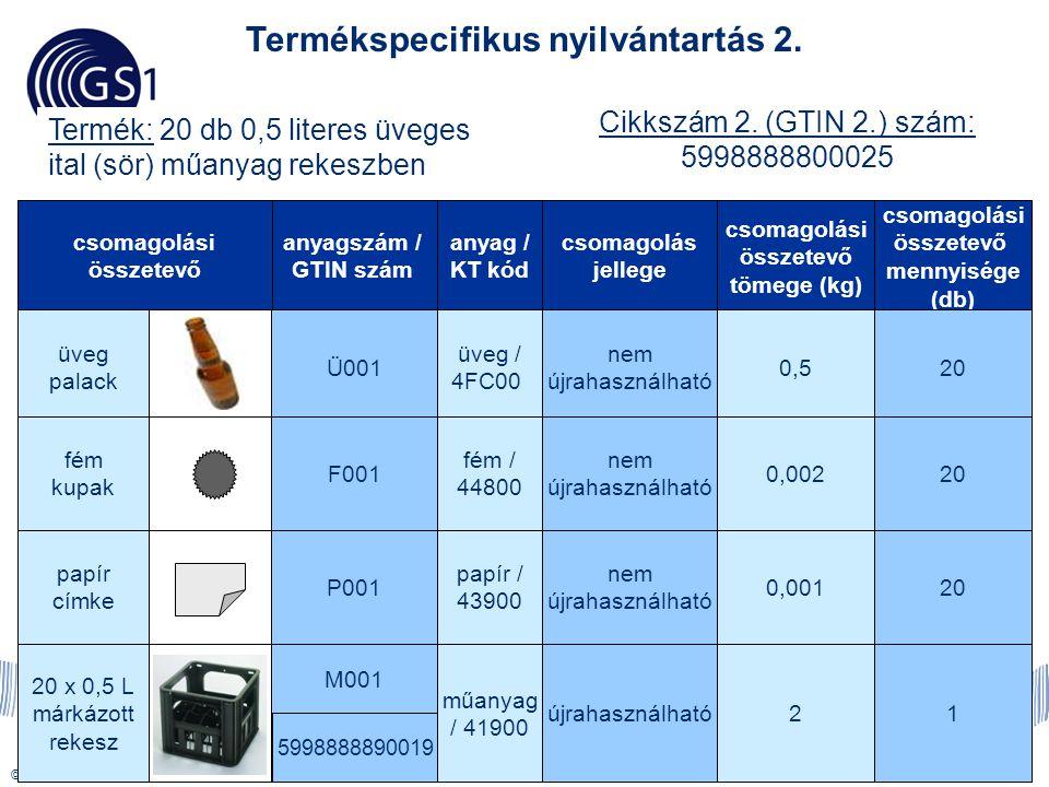 © 2008 GS1 US ©2008 GS1 HUNGARY Termékspecifikus nyilvántartás 2.