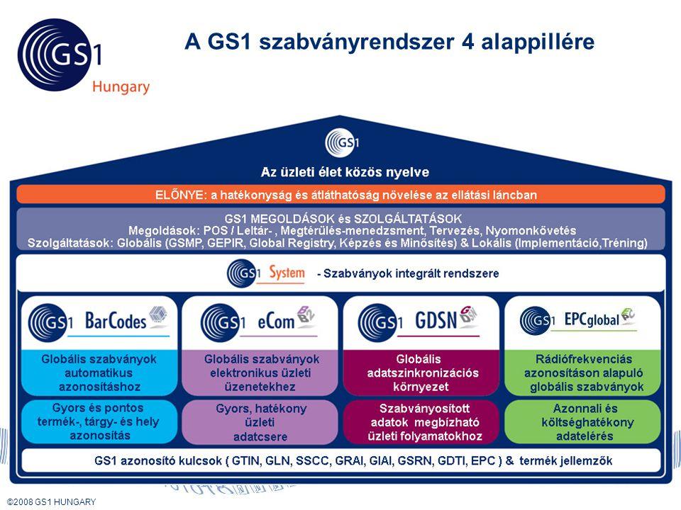 © 2008 GS1 US ©2008 GS1 HUNGARY Termékspecifikus nyilvántartás 3.