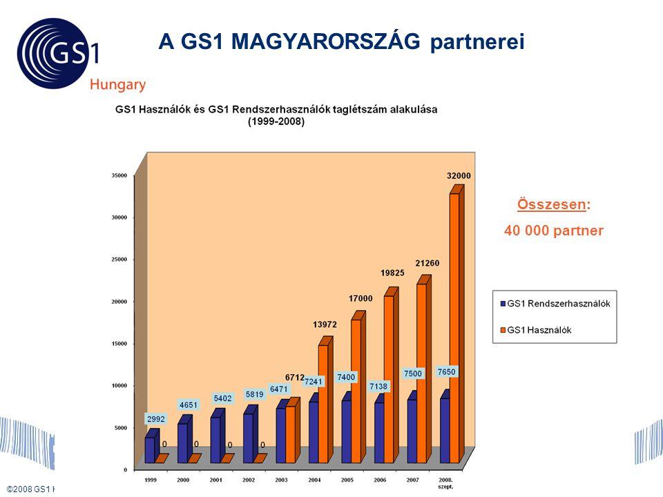 © 2008 GS1 US ©2008 GS1 HUNGARY GLN szám regisztráció: www.gs1hu.org