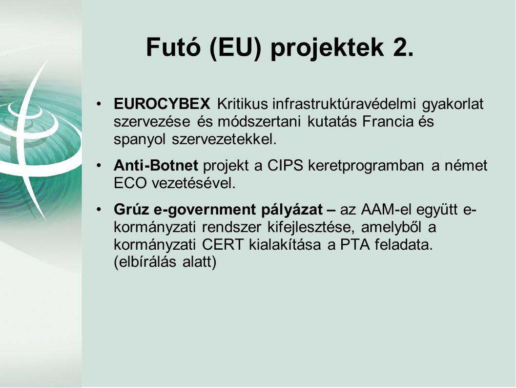Futó (EU) projektek 2. •EUROCYBEX Kritikus infrastruktúravédelmi gyakorlat szervezése és módszertani kutatás Francia és spanyol szervezetekkel. •Anti-