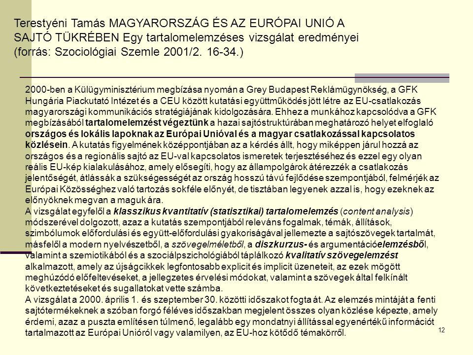 12 2000-ben a Külügyminisztérium megbízása nyomán a Grey Budapest Reklámügynökség, a GFK Hungária Piackutató Intézet és a CEU között kutatási együttmű