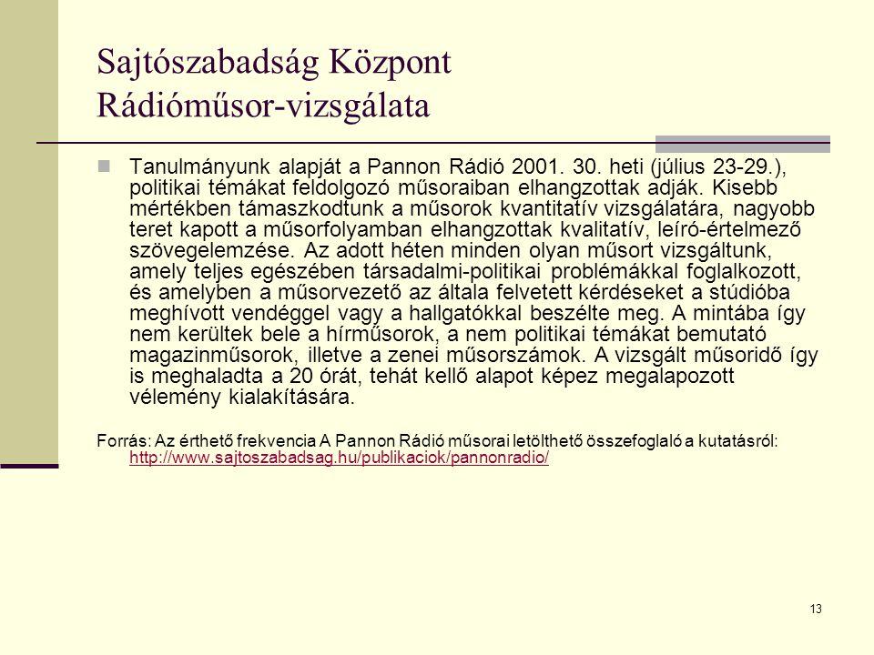 13 Sajtószabadság Központ Rádióműsor-vizsgálata  Tanulmányunk alapját a Pannon Rádió 2001. 30. heti (július 23-29.), politikai témákat feldolgozó műs
