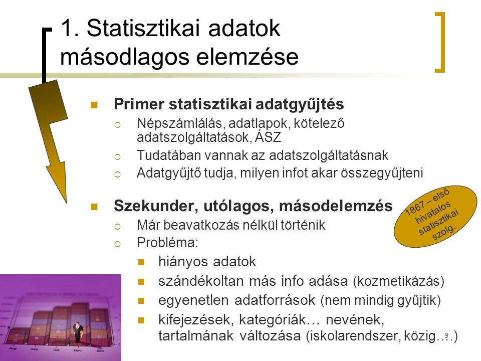 9 1. Statisztikai adatok másodlagos elemzése  Primer statisztikai adatgyűjtés  Népszámlálás, adatlapok, kötelező adatszolgáltatások, ÁSZ  Tudatában