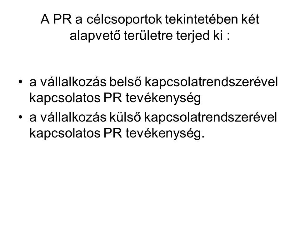 A PR a célcsoportok tekintetében két alapvető területre terjed ki : •a vállalkozás belső kapcsolatrendszerével kapcsolatos PR tevékenység •a vállalkozás külső kapcsolatrendszerével kapcsolatos PR tevékenység.