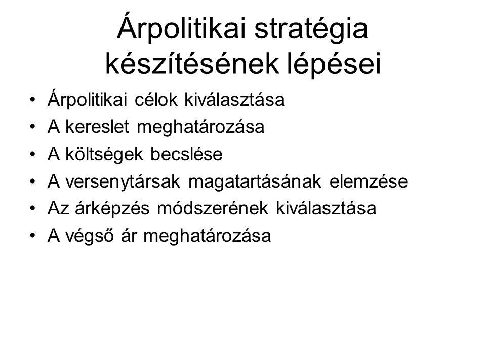Árpolitikai stratégia készítésének lépései •Árpolitikai célok kiválasztása •A kereslet meghatározása •A költségek becslése •A versenytársak magatartásának elemzése •Az árképzés módszerének kiválasztása •A végső ár meghatározása