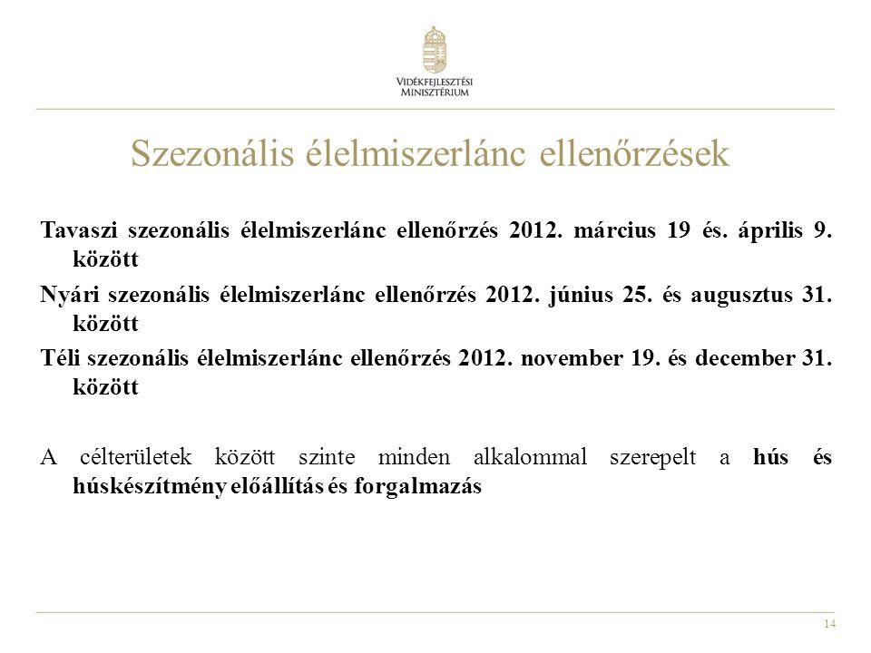 14 Szezonális élelmiszerlánc ellenőrzések Tavaszi szezonális élelmiszerlánc ellenőrzés 2012. március 19 és. április 9. között Nyári szezonális élelmis