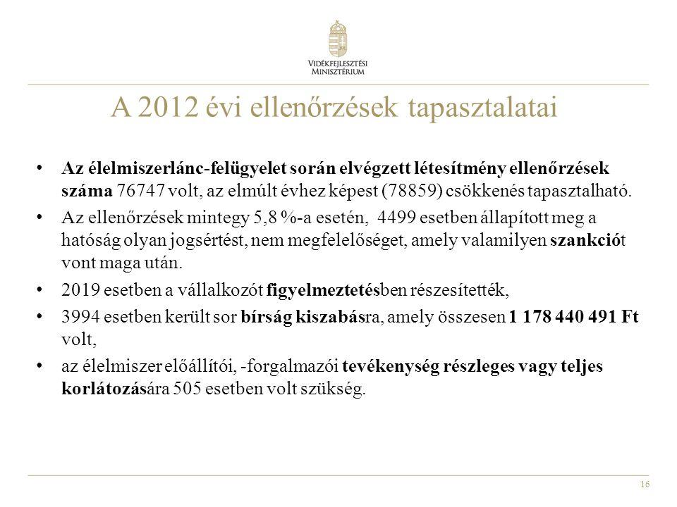 16 A 2012 évi ellenőrzések tapasztalatai • Az élelmiszerlánc-felügyelet során elvégzett létesítmény ellenőrzések száma 76747 volt, az elmúlt évhez kép