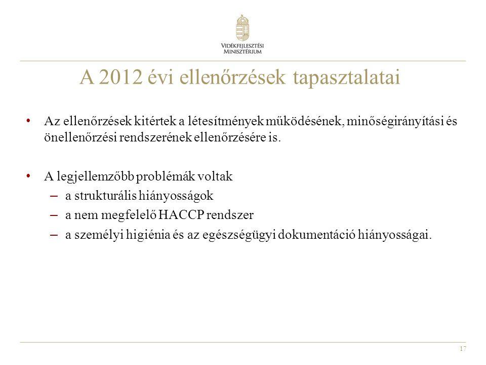 17 A 2012 évi ellenőrzések tapasztalatai • Az ellenőrzések kitértek a létesítmények működésének, minőségirányítási és önellenőrzési rendszerének ellen