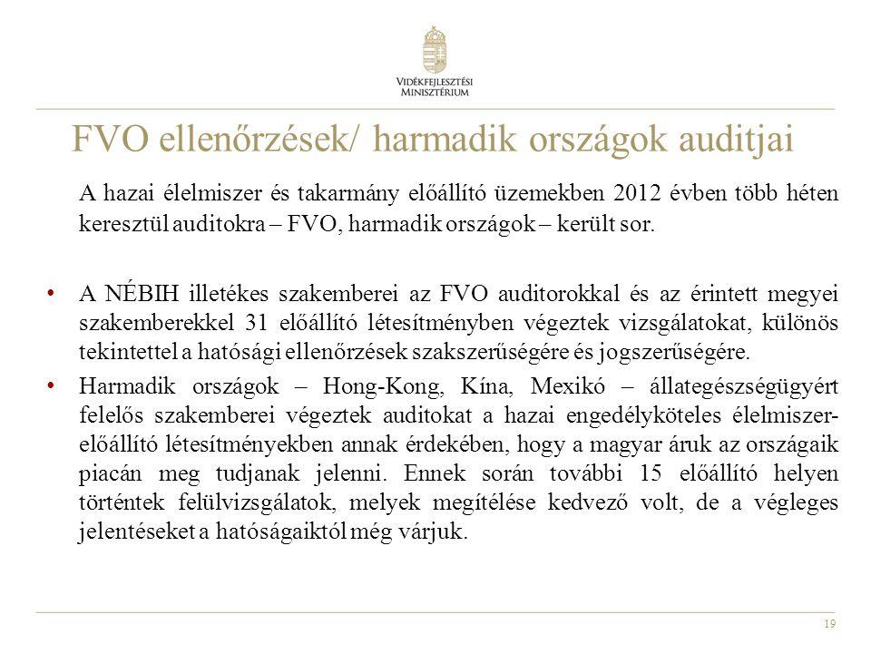 19 FVO ellenőrzések/ harmadik országok auditjai A hazai élelmiszer és takarmány előállító üzemekben 2012 évben több héten keresztül auditokra – FVO, h