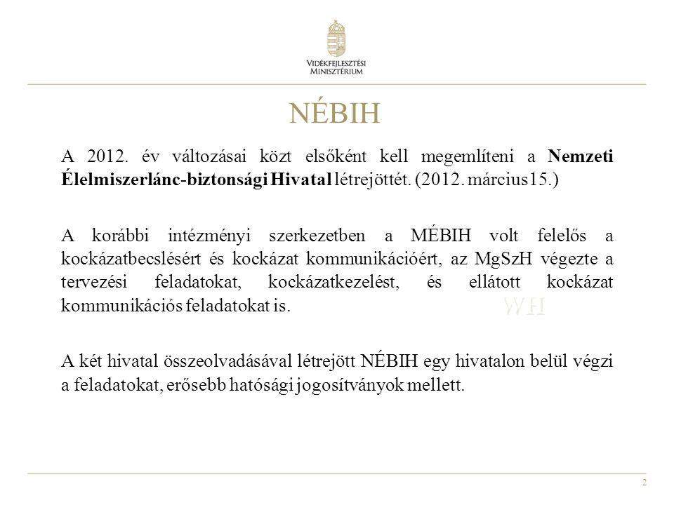 2 A 2012. év változásai közt elsőként kell megemlíteni a Nemzeti Élelmiszerlánc-biztonsági Hivatal létrejöttét. (2012. március15.) A korábbi intézmény