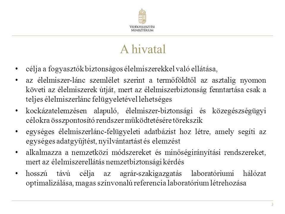 14 Szezonális élelmiszerlánc ellenőrzések Tavaszi szezonális élelmiszerlánc ellenőrzés 2012.