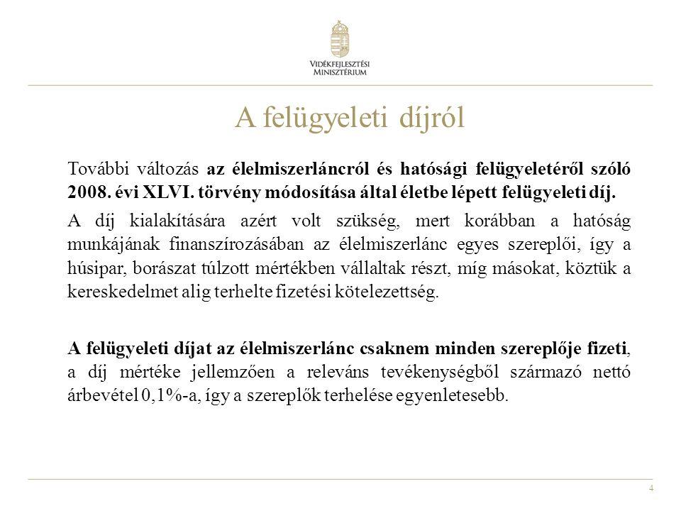4 A felügyeleti díjról További változás az élelmiszerláncról és hatósági felügyeletéről szóló 2008. évi XLVI. törvény módosítása által életbe lépett f