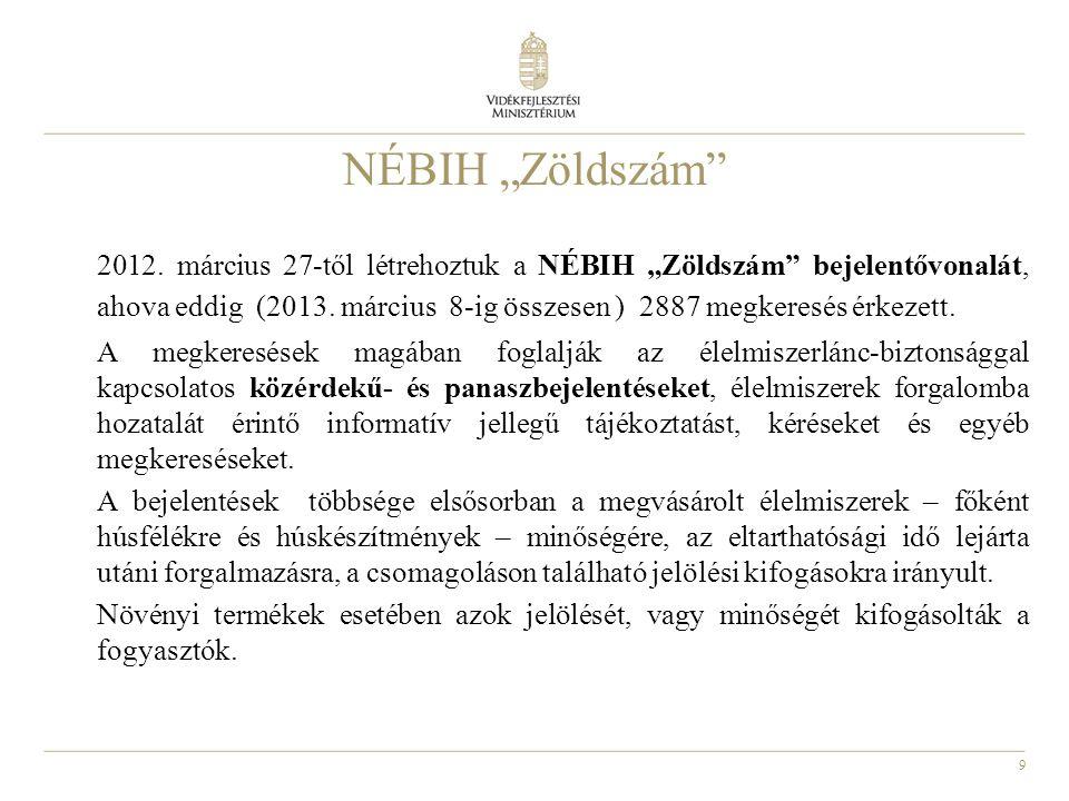 """9 NÉBIH """"Zöldszám"""" 2012. március 27-től létrehoztuk a NÉBIH """"Zöldszám"""" bejelentővonalát, ahova eddig (2013. március 8-ig összesen ) 2887 megkeresés ér"""