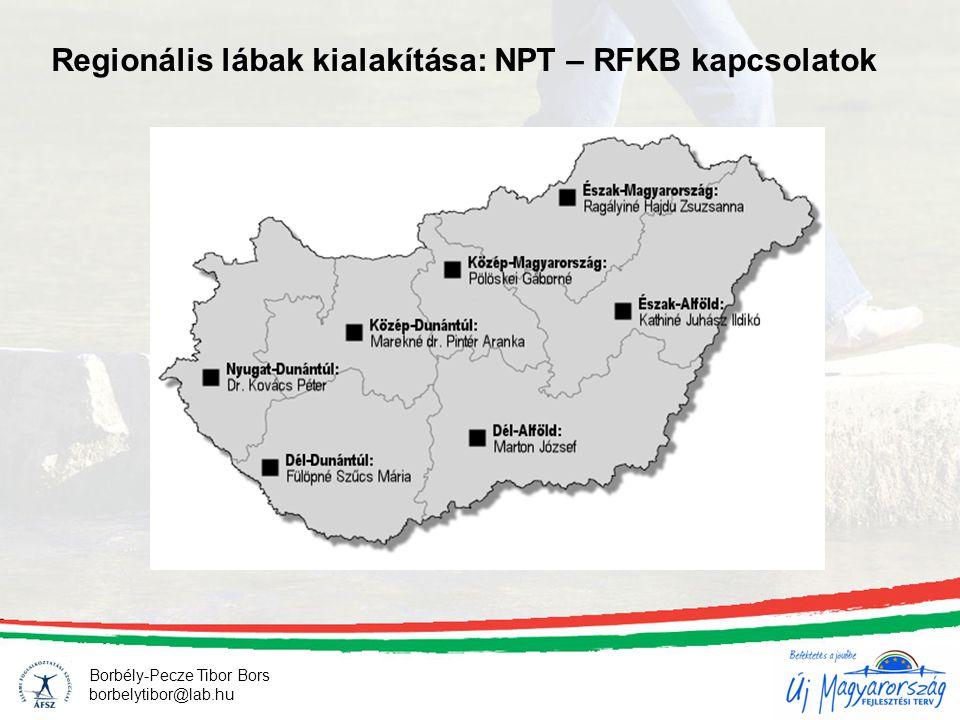 Regionális lábak kialakítása: NPT – RFKB kapcsolatok Borbély-Pecze Tibor Bors borbelytibor@lab.hu