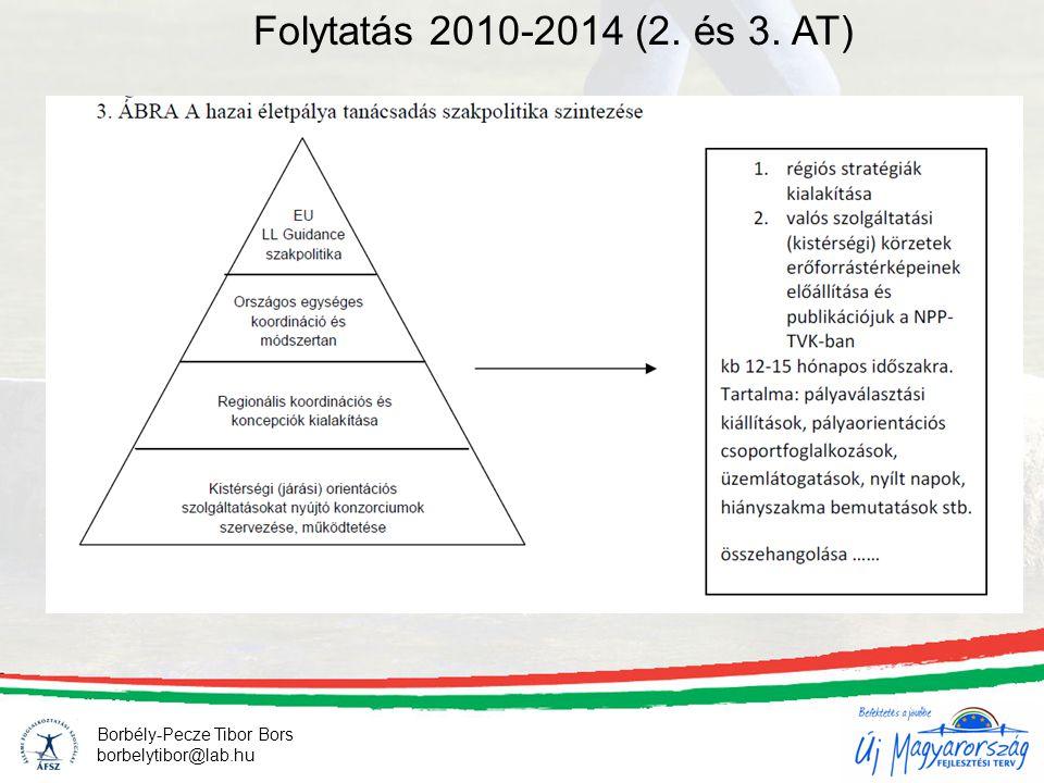 18 Borbély-Pecze Tibor Bors borbelytibor@lab.hu Folytatás 2010-2014 (2. és 3. AT)