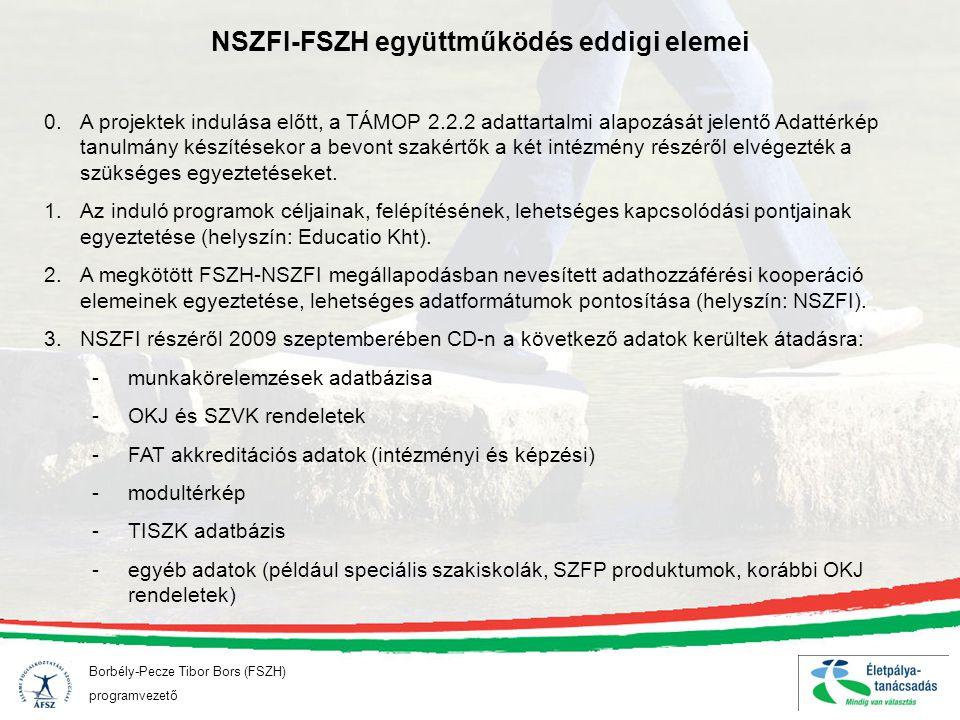 Borbély-Pecze Tibor Bors (FSZH) programvezető NSZFI-FSZH együttműködés eddigi elemei 0.A projektek indulása előtt, a TÁMOP 2.2.2 adattartalmi alapozás