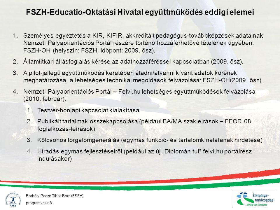 Borbély-Pecze Tibor Bors (FSZH) programvezető FSZH-Educatio-Oktatási Hivatal együttműködés eddigi elemei 1.Személyes egyeztetés a KIR, KIFIR, akkredit