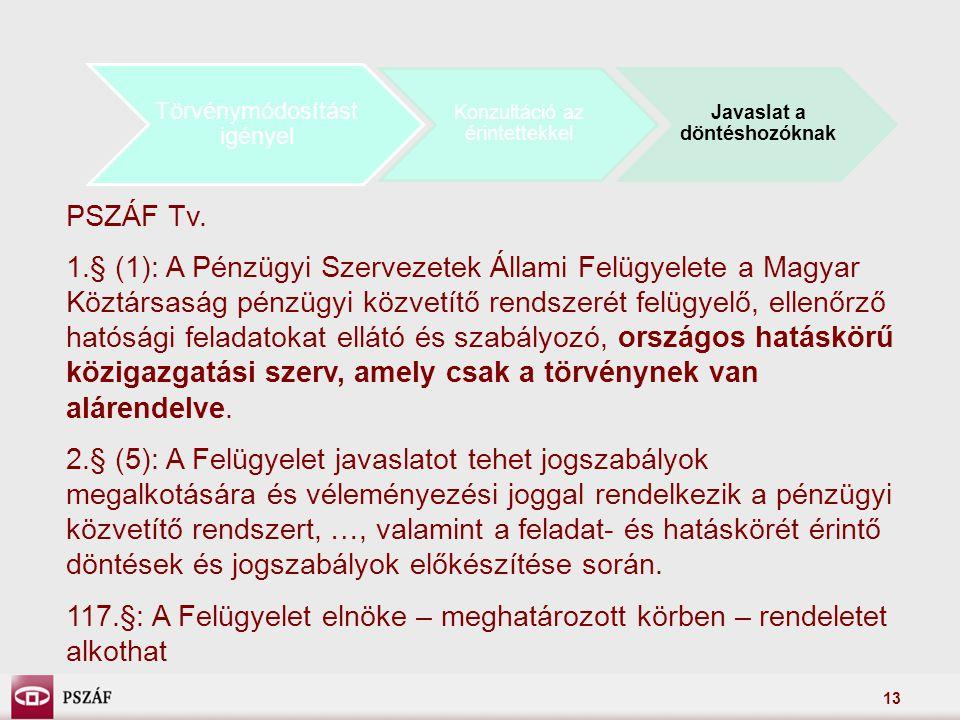 13 Törvénymódosítást igényel Konzultáció az érintettekkel Javaslat a döntéshozóknak PSZÁF Tv.