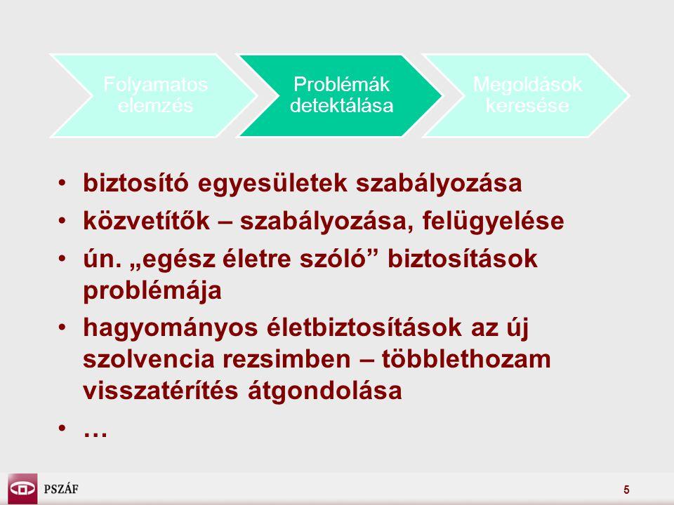 5 •biztosító egyesületek szabályozása •közvetítők – szabályozása, felügyelése •ún.