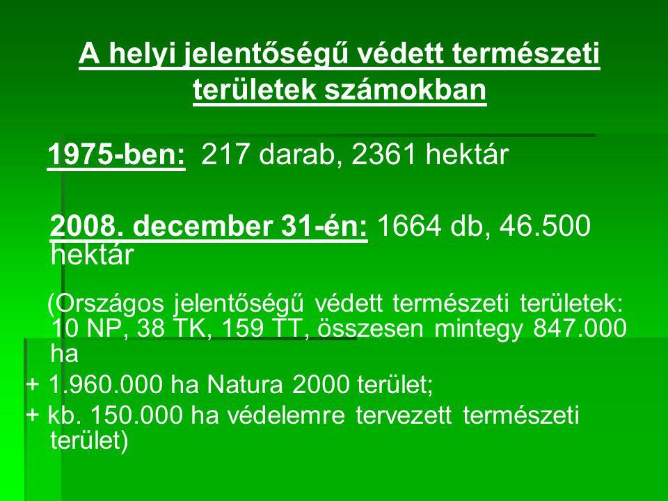 A helyi jelentőségű védett természeti területek számokban 1975-ben: 217 darab, 2361 hektár 2008. december 31-én: 1664 db, 46.500 hektár (Országos jele