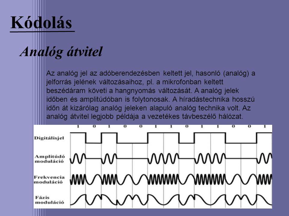 Kódolás Analóg átvitel Az analóg jel az adóberendezésben keltett jel, hasonló (analóg) a jelforrás jelének változásaihoz, pl. a mikrofonban keltett be