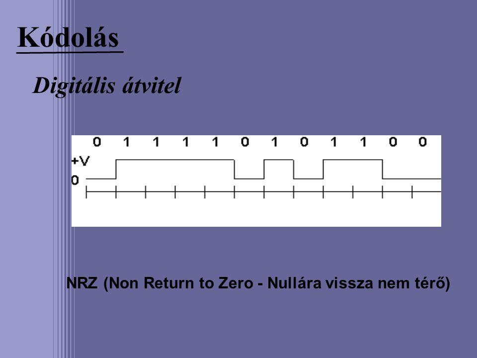 Kódolás Digitális átvitel NRZ (Non Return to Zero - Nullára vissza nem térő)