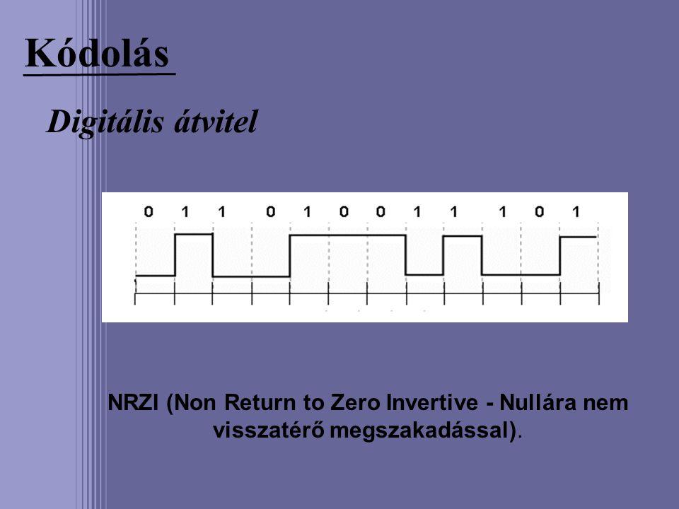 Kódolás Digitális átvitel NRZI (Non Return to Zero Invertive - Nullára nem visszatérő megszakadással).