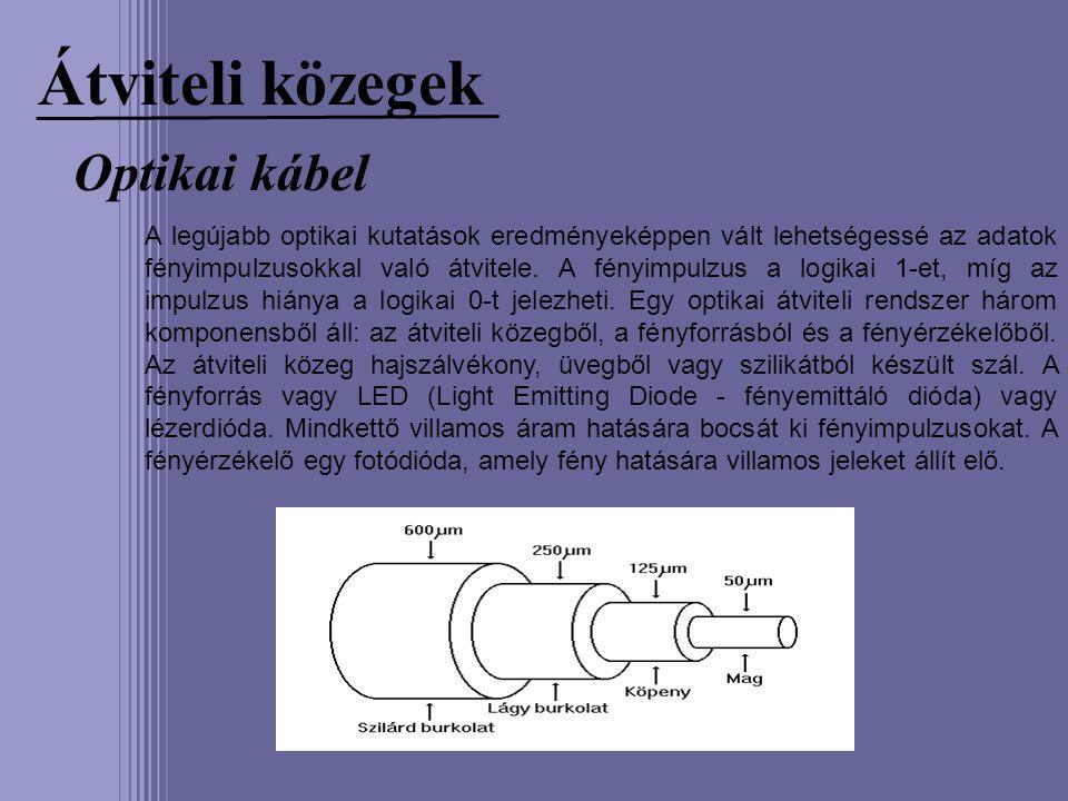 Átviteli közegek Optikai kábel A legújabb optikai kutatások eredményeképpen vált lehetségessé az adatok fényimpulzusokkal való átvitele. A fényimpulzu