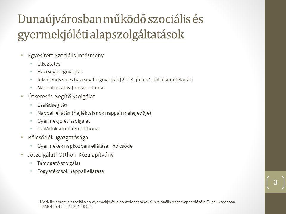 Dunaújvárosban működő szociális és gyermekjóléti alapszolgáltatások • Egyesített Szociális Intézmény • Étkeztetés • Házi segítségnyújtás • Jelzőrendsz