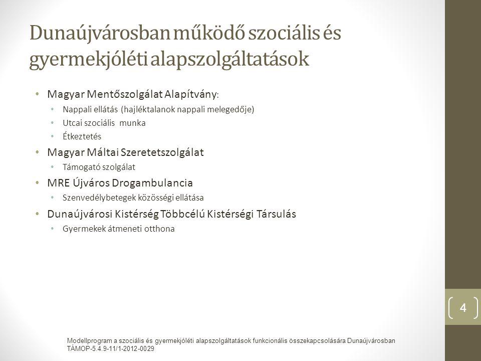 A projekt előkészítés szakaszában szükséglet felmérés módszerei: • statisztikai adatok • szakmai workshopok • organogram • on-line kérdőívek Modellprogram a szociális és gyermekjóléti alapszolgáltatások funkcionális összekapcsolására Dunaújvárosban TÁMOP-5.4.9-11/1-2012-0029 5