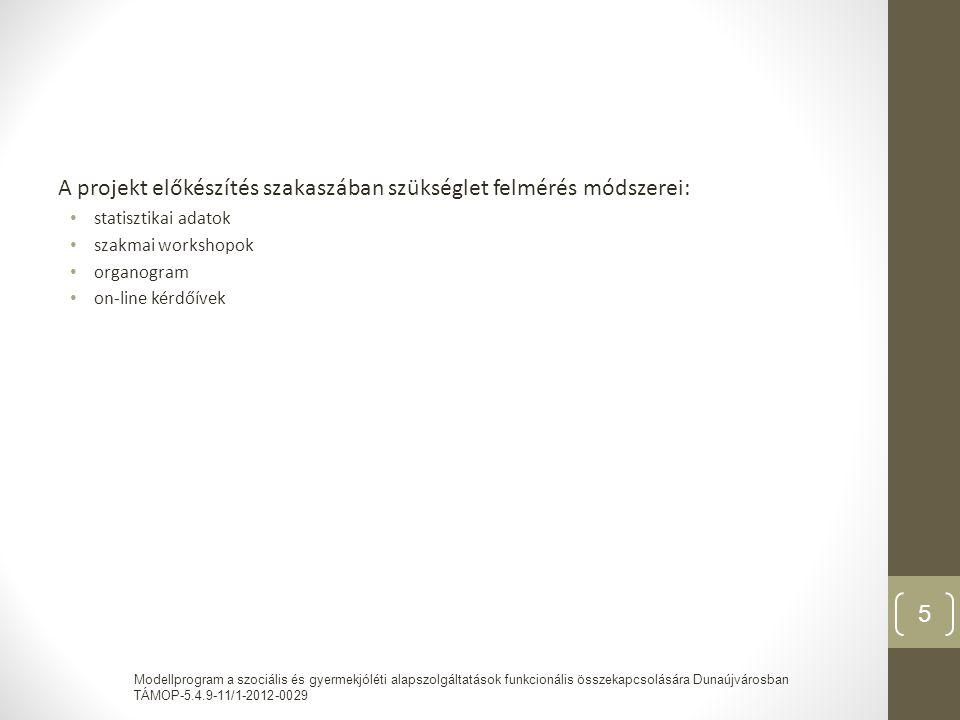Ellátás-szervezési organogram Modellprogram a szociális és gyermekjóléti alapszolgáltatások funkcionális összekapcsolására Dunaújvárosban TÁMOP-5.4.9-11/1-2012-0029 6