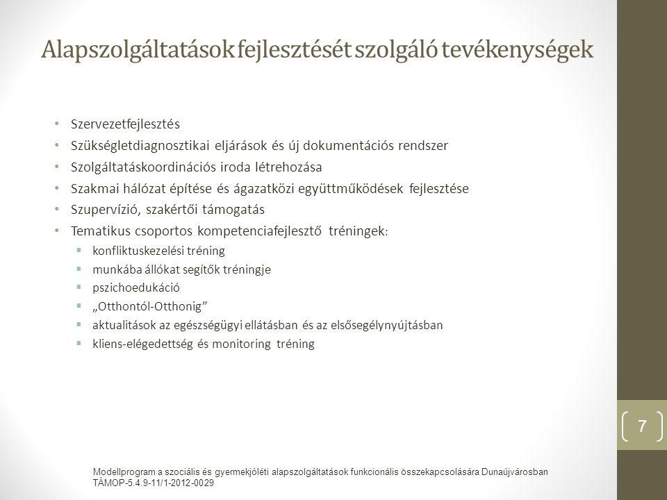 Alapfeladaton túl megjelenő szolgáltatások • Újonnan megjelenő szolgáltatások : • Addiktológiai tanácsadás és önsegítő csoport • Ifjúsági kortárssegítő képzés • Életvezetési klub • Laikus gondozók (önkéntesek ) képzése Modellprogram a szociális és gyermekjóléti alapszolgáltatások funkcionális összekapcsolására Dunaújvárosban TÁMOP-5.4.9-11/1-2012-0029 8